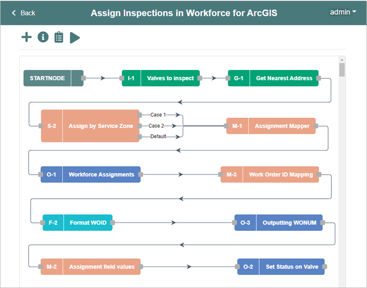 Use Nash with Workforce for ArcGIS and other Esri mobile apps!